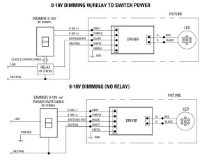 Low Voltage LED 010V Dimming | USAI