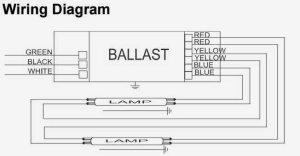 Advance ICN2S54T | 2 Lamp T5 Ballast | USALight