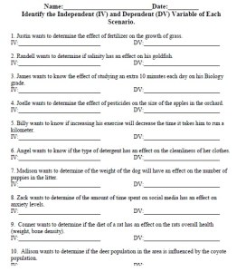 Independent Dependent Variable Worksheet   Checks Worksheet additionally Best Photos Of Line Graph Practice Worksheets Super Teacher further Independent and dependent variables worksheet middle science as well Independent And Dependent Variables Worksheet With Answer Key Free furthermore Free Worksheets Liry   Download and Print Worksheets   Free on moreover  additionally  together with Quiz   Worksheet Contingency Theory In Organizational Behavior likewise KateHo » Cellular Respiration Practice Worksheet Cell Respiration additionally Independent and Dependent Variables Practice Worksheet Best Of additionally Free Worksheets Liry   Download and Print Worksheets   Free on together with  further  in addition Free Worksheets Liry   Download and Print Worksheets   Free on also Hypothesis  Independent Variable  and Dependent Variable Worksheet further Independent and Dependent Variables Worksheet Middle Science. on independent vs dependent variable worksheet