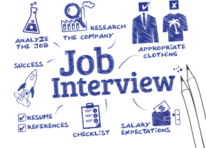 In This Post, I Will Discuss Some Biology Teacher Interview Questions, How  To Prepare For An Interview And Land The Job With The Contract You Want.