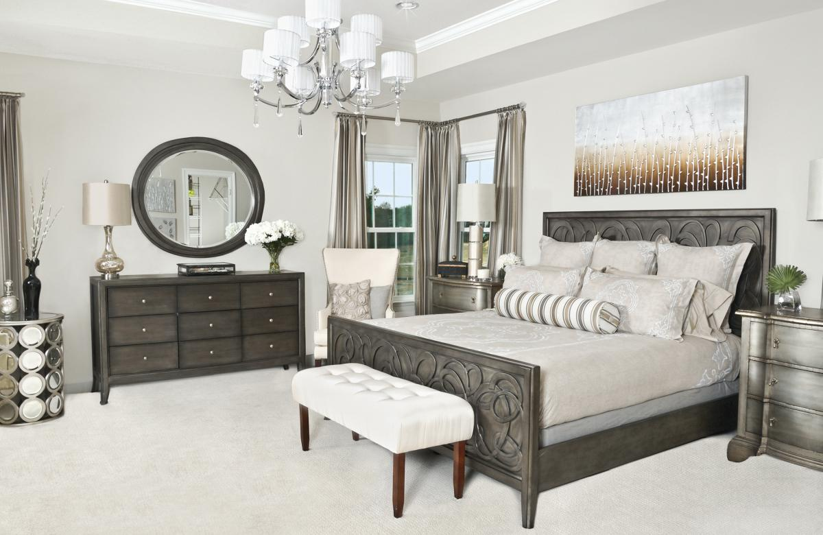 Model Home Interiors US Builders Review