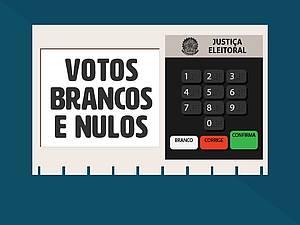 Votos nulo e branco e a participação cidadã