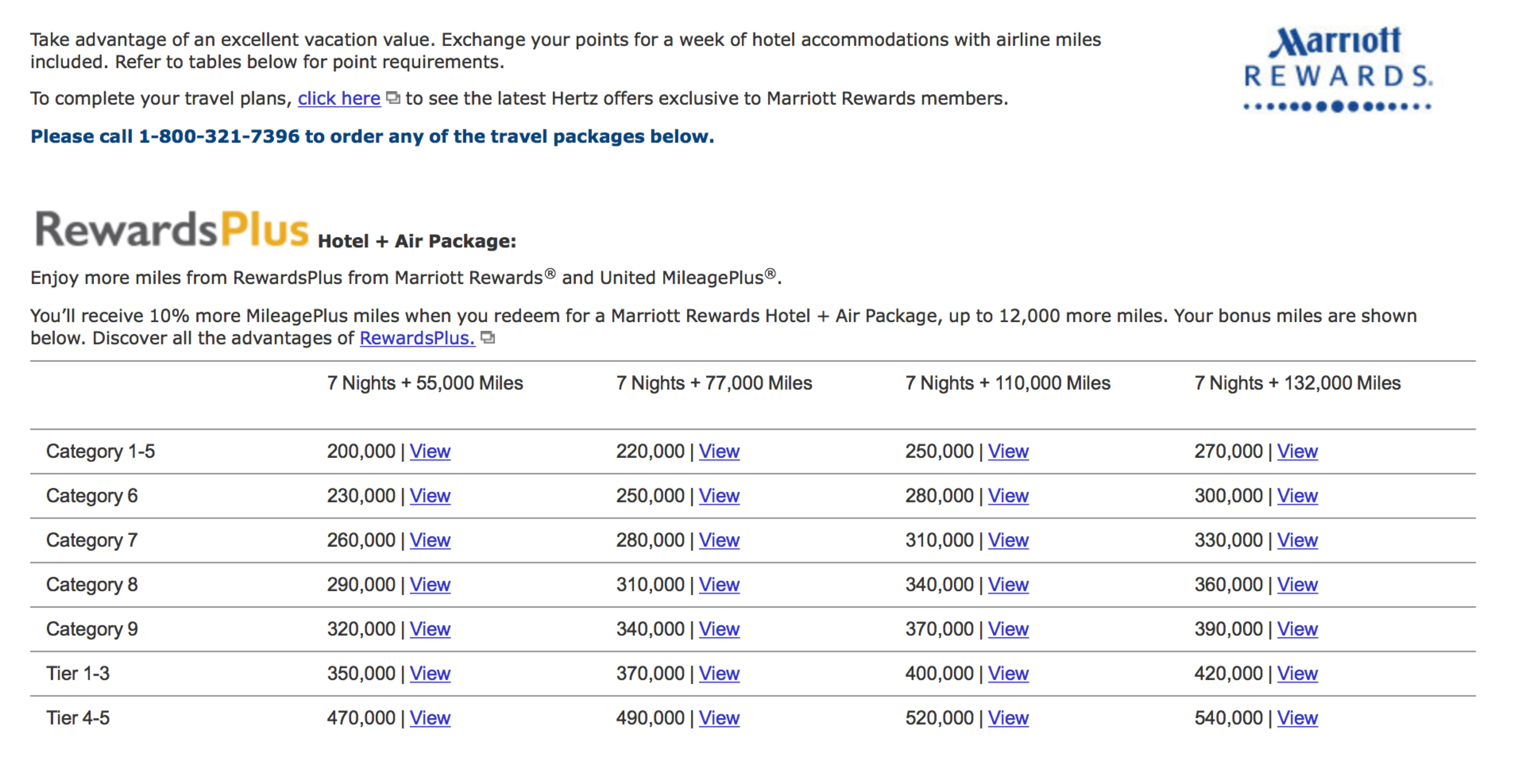 A complete guide to the marriott travel packages the best way to what are marriott travel packages xflitez Choice Image