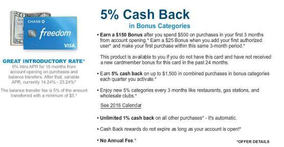 Chase Freedom 信用卡【开卡送17.5k积分,季度5x,无年费】