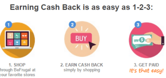 Net cash back Befrugal registered user guide [send]