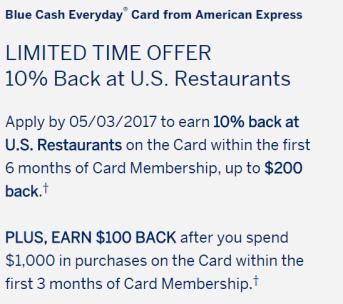 AMEX Blue Cash Everyday(BCE)信用卡【餐馆10%返现+开卡0】