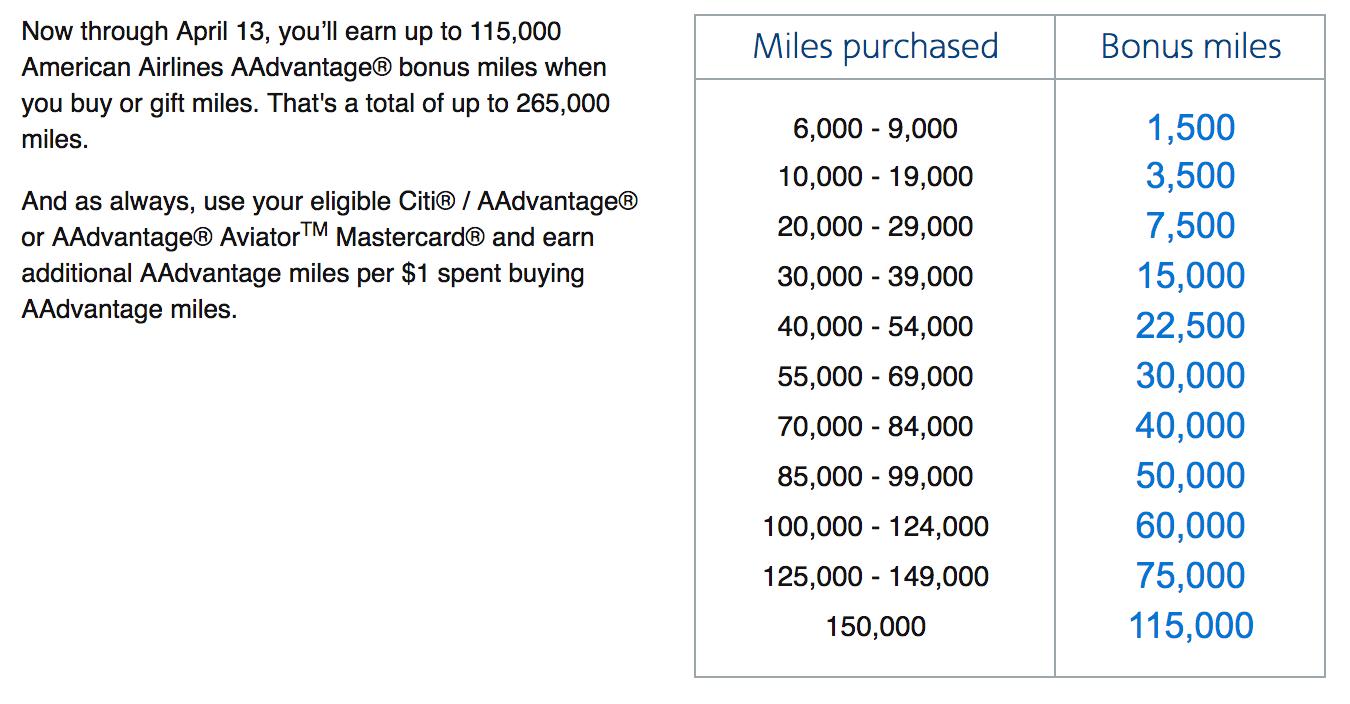 买分优惠汇总【5/20更新: 5月30日前购买AV里程最多140%额外奖励】