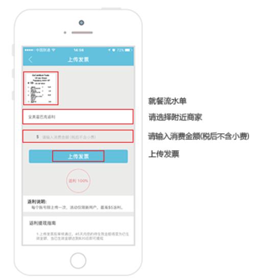 返现网GoCashBack介绍【10/14更新:三周年活动,限时送+抽奖】