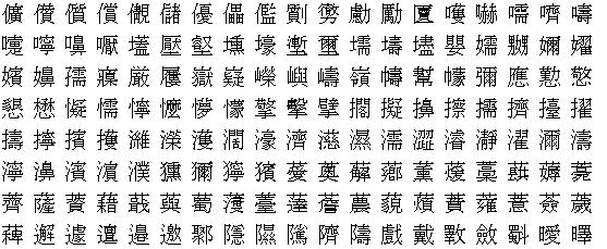 読みの分からない漢字
