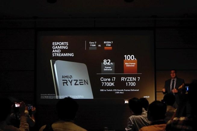Ryzenのパフォーマンス