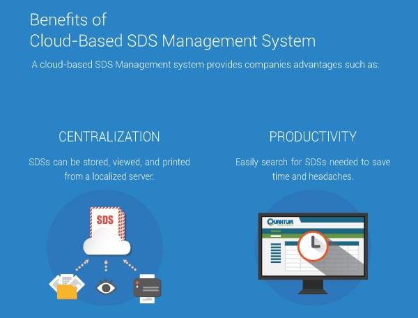 [INFOGRAPHIC] Importance of Efficient SDS Management ...