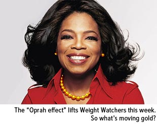 Oprah bought 10 percent of weight watchers