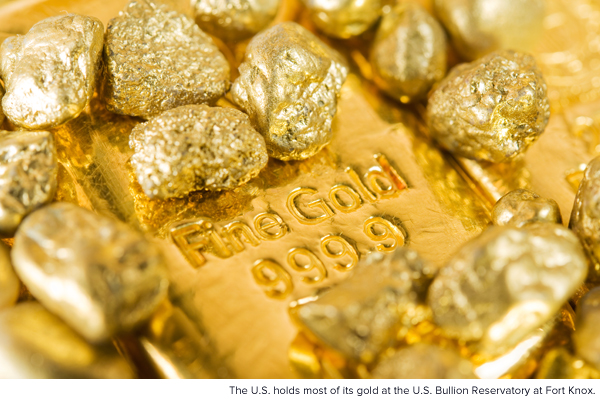 The US holds most of its gold at the US Bullion Reservatory at Fort Knox