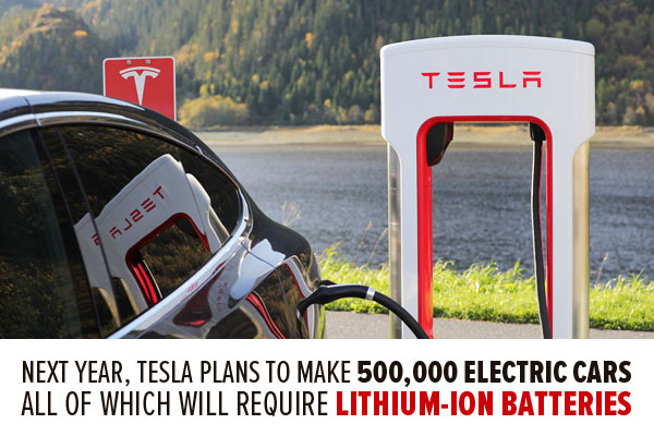 Next year, Tesla plans to make 500,000 electric cars all of which will require lithium-ion-batteries