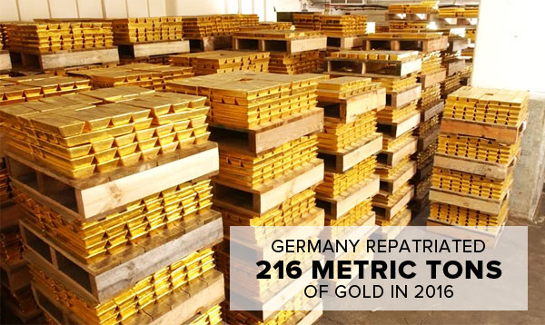 Germany repatriated 216 metric tons of gold in 2016