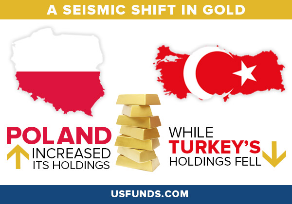 A seismic shift in gold