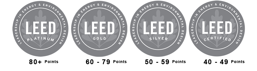 Sustainable Development-LEED