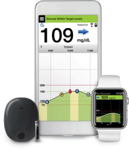 Eversense – Implantable CGM