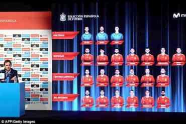 विश्वकप: चर्चित खेलाडी बिनाको स्पेन, यस्तो छ २३ जनाको टोली