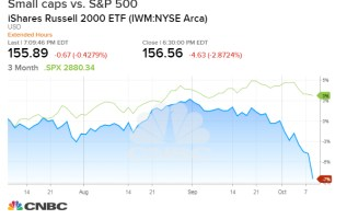 There were warning signs a big market sell-off was coming and investors believe there's more to go 2