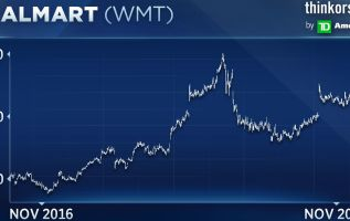 Top technician says Walmart could break out to new highs on earnings 3
