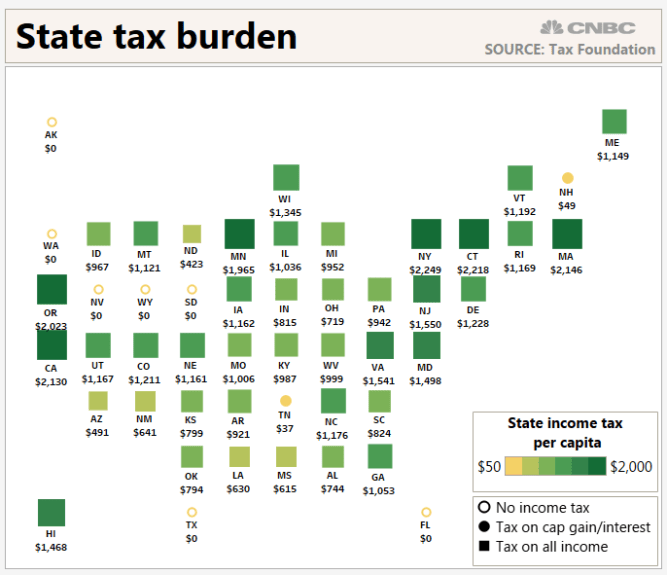Five reasons why your high-tax state won't let you move away 2