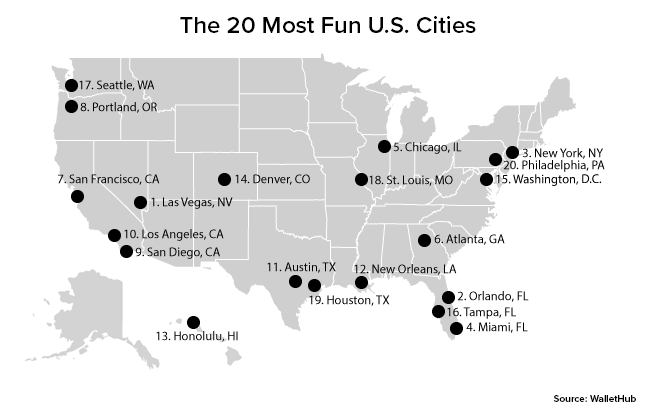 20 US cities with the biggest entertainment bang for your buck 1