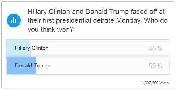 clinton-trump-debate-poll-time-magazine