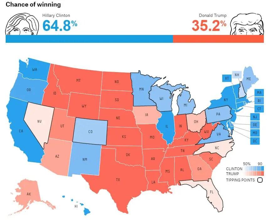 538-electoral-polls-plus