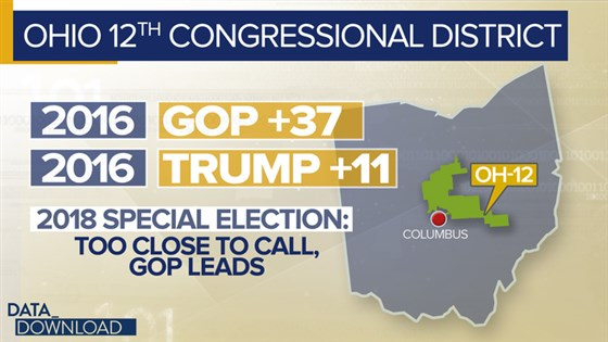 Vulnerable House Districts Based On Ohio 12 Results Election Central