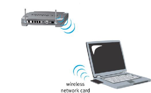 https://i1.wp.com/www.usr.com/support/9106/9106-ug/images/9106-wireless-connection1.jpg