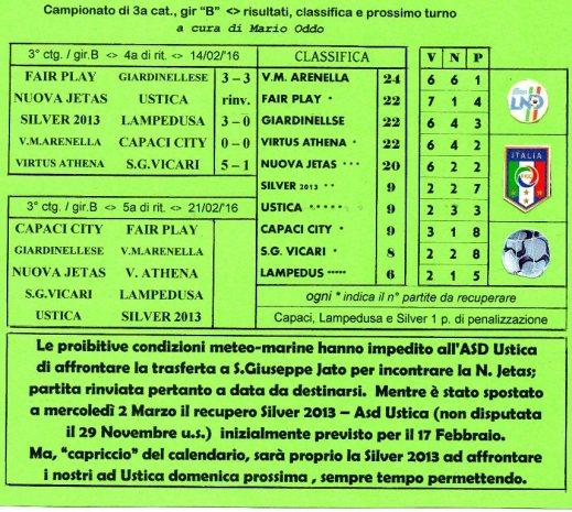 3a categoria, girone B