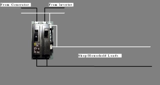 the kiss transfer switch