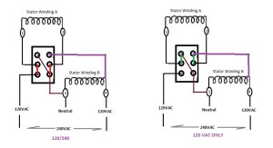 Synchronous Generator Basics, Simple Guide to rewire your