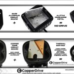 CopperDrive® – Shines Brighter, Runs Harder, Cools Faster, Lives Longer