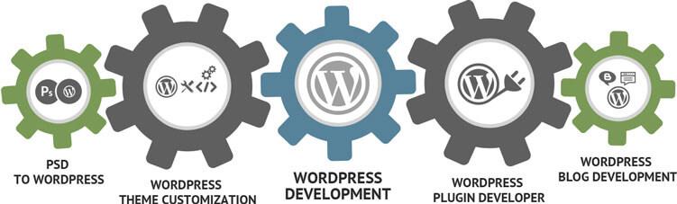 uvtechnolab-wordpress-development
