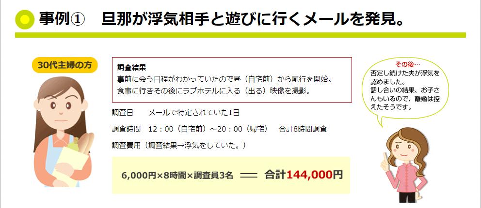 HAL(ハル)探偵社 浮気調査 事例 料金