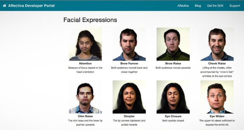 list facial expressions