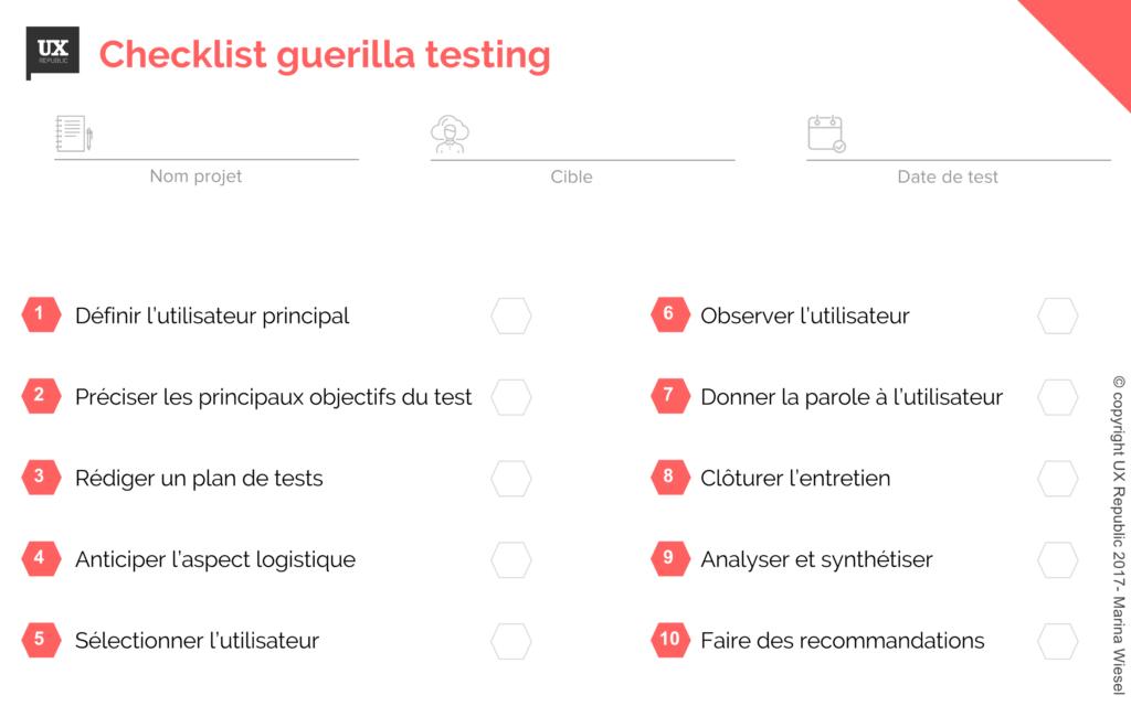 guerilla test_checklist