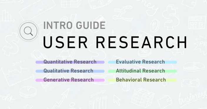 User Research: What It is and Why You should do It