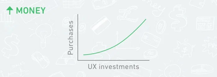 roi ux intro guide increase money