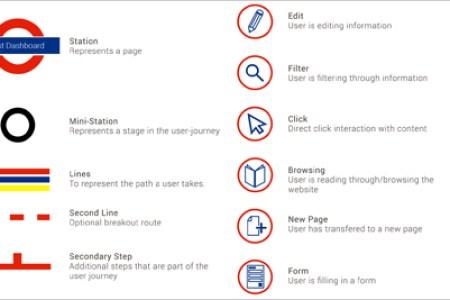 road map symbols uk full hd pictures 4k ultra full wallpapers