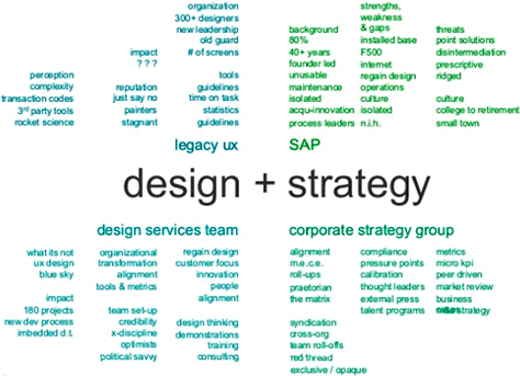 ux strat 2014, part 2: day 1 of the conference :: uxmatters