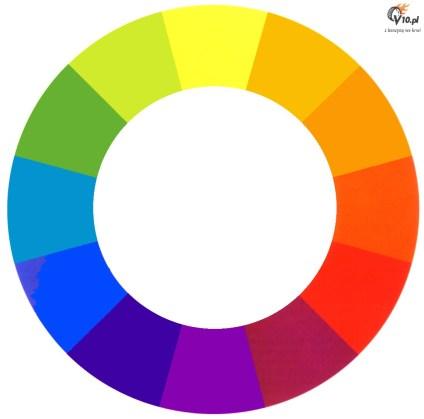 Jak dobierać kolory moda męska