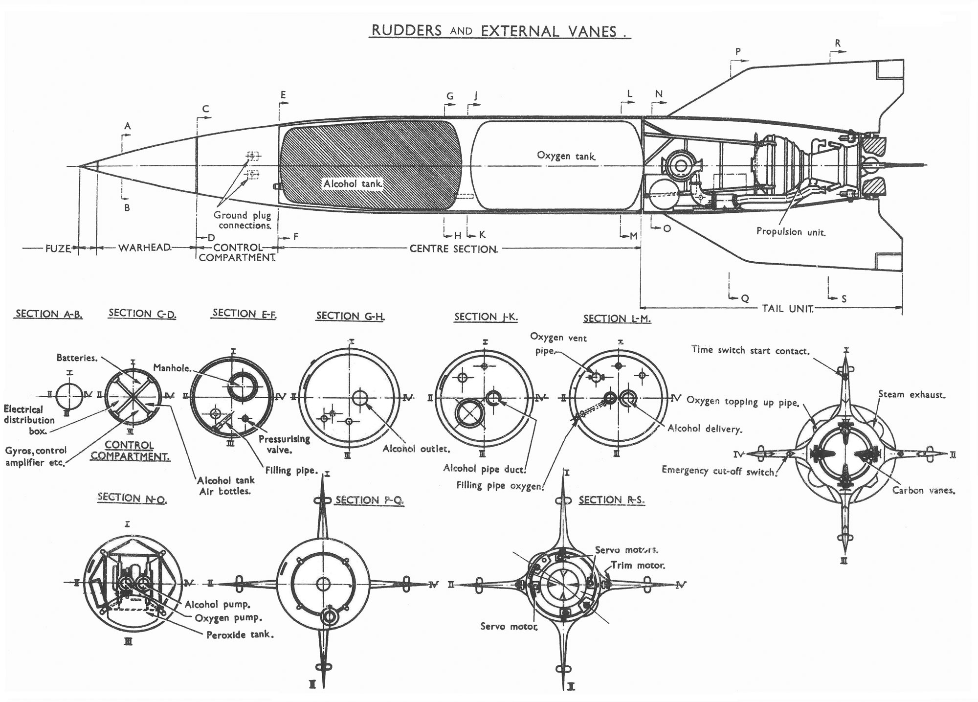 Missile Blueprints Gallery