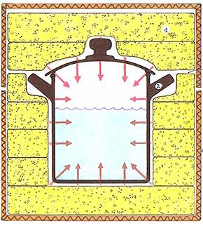 caja_caliente