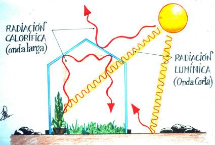 calefactor_solar