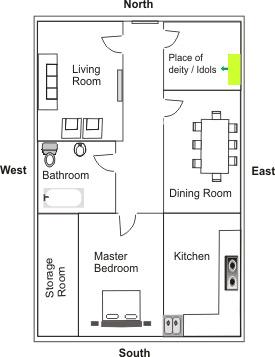 Flat Vastu Advice For Apartment