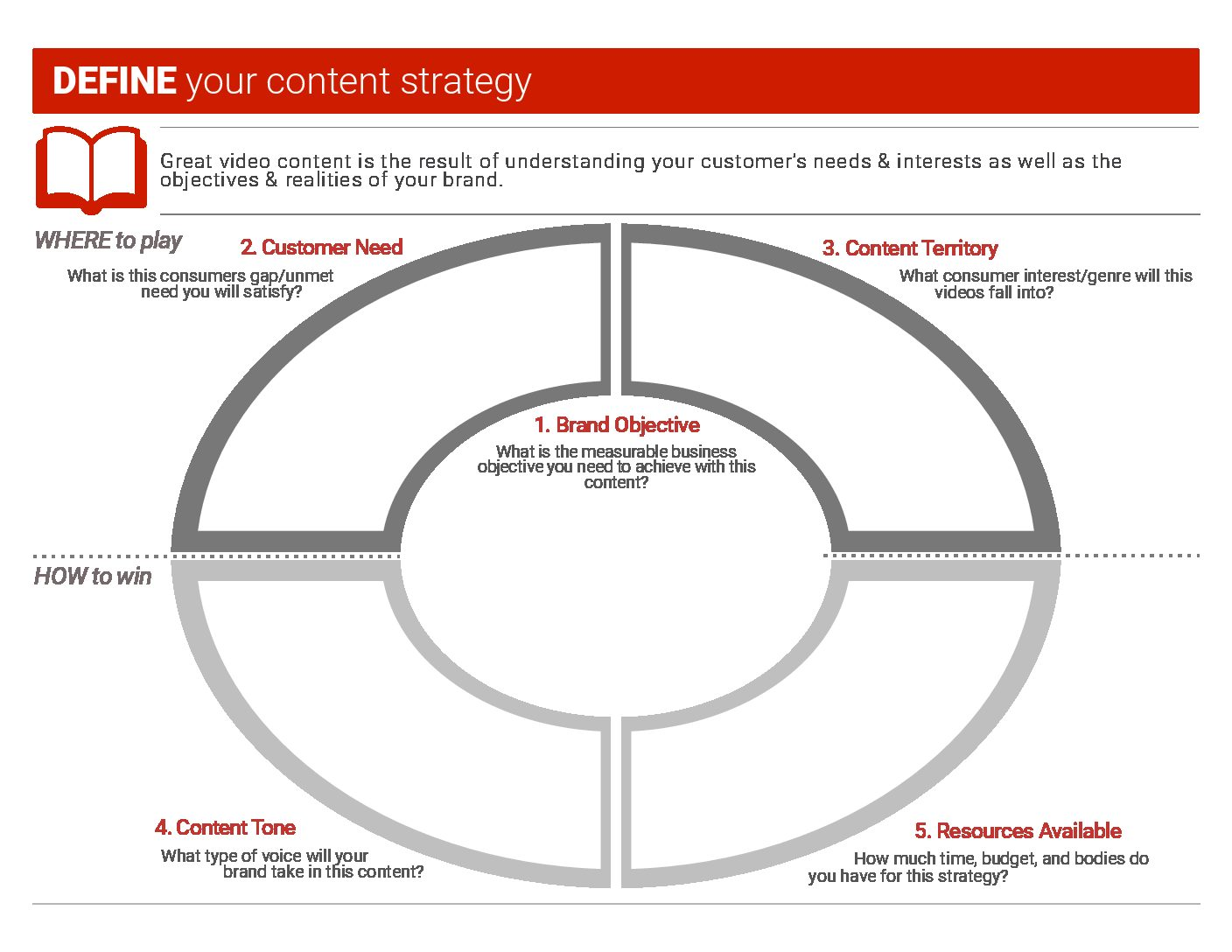 Worksheets Effective Youtube Strategy Fillable Form Vab
