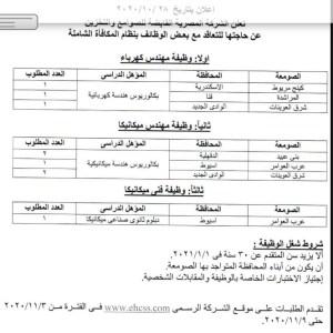 وظائف الشركة المصرية القابضه للصوامع
